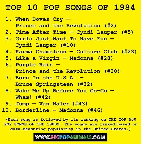 Top 10 Pop Songs of 1984