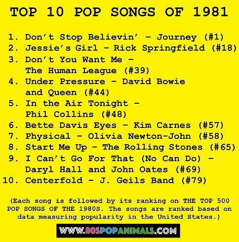 Top 10 Pop Songs of 1981
