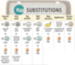Egg Substitutions Vegan