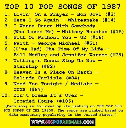 Top 10 Pop Songs of 1987