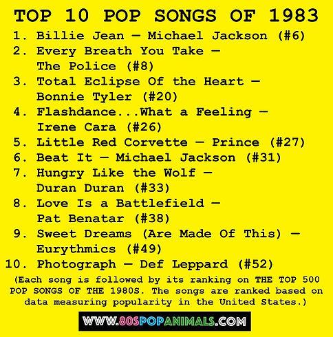 Top 10 Pop Songs of 1983