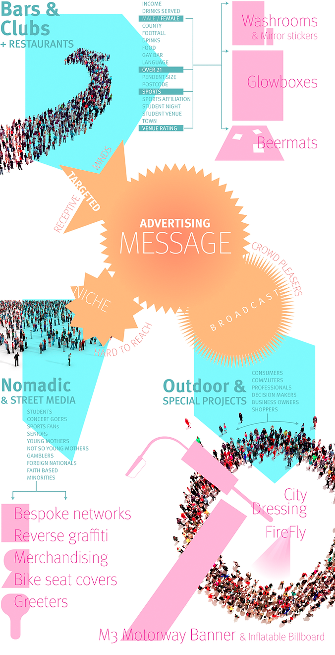 Media Target Audiences Infographic