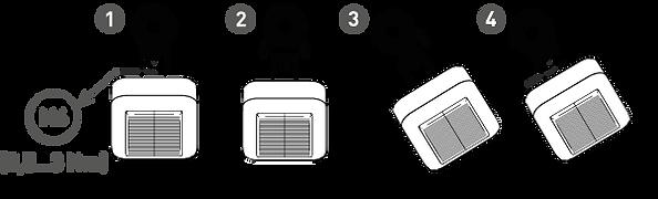 3-PV-Box orientation.png