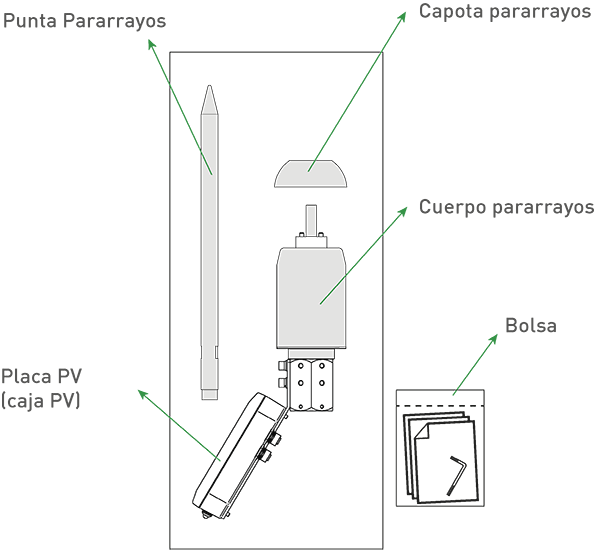 1-Packaging.png