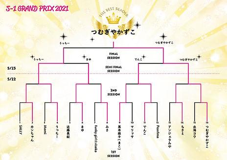 S-1-tournament-final.jpg