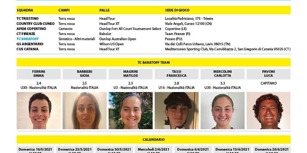 Campionato Nazionale Serie B1 Femminile