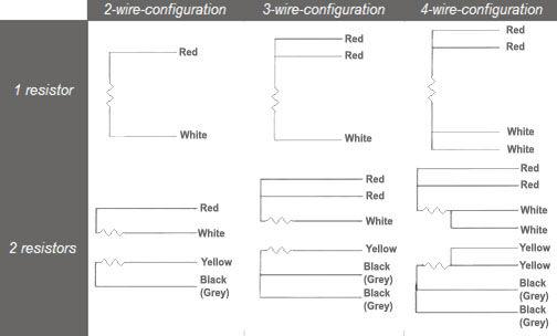 ConfiguraçõesPlatinumRTD.jpg