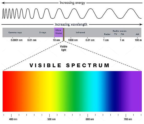 visible-light.jpg