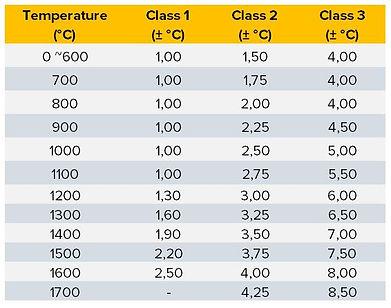 tabela 2-US.JPG