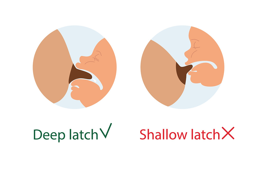 Deep latch vs shallow latch