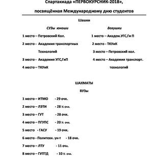 Спартакиада-шаш.шах..jpg