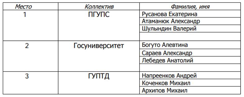 шашки сп. здоровье 2020.png