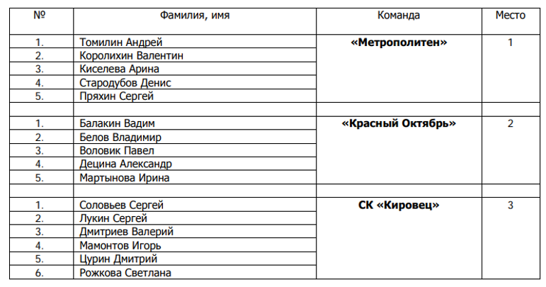 шахматы личные тр. 2019.png