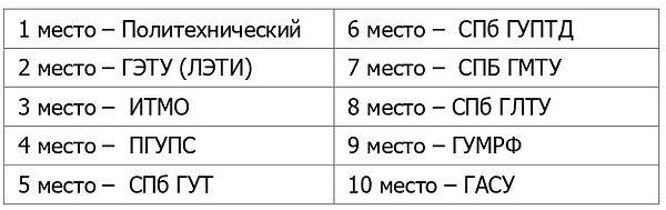шахматы 2019 командн.jpg