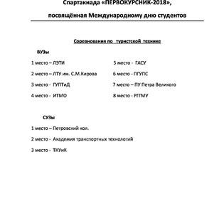 Спартакиада-туртех.jpg