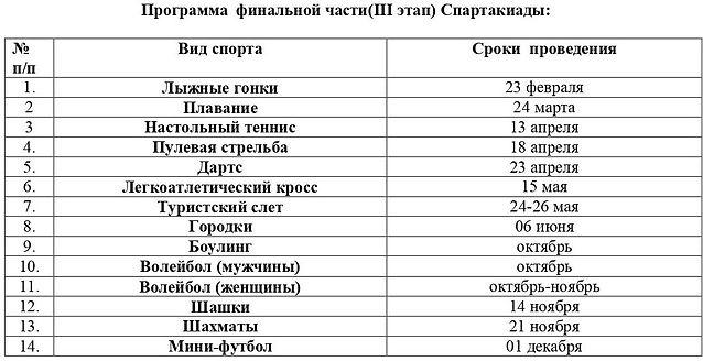 календарь спартакиада труд-ся 2019.jpg
