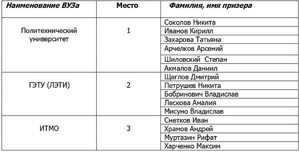 шахматы 2019 личные.jpg