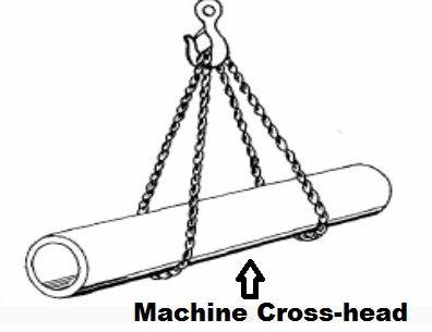 hoisting a universal testing machine