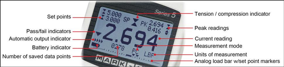 i5 Force Gauge Banner.jpg