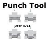 ASTM D732