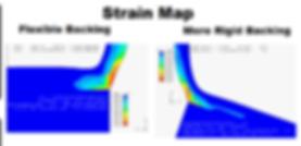 ASTM D6195 Loop Tack Strain Map