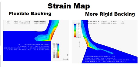 ASTM D6195 Loop Tack Strain Map