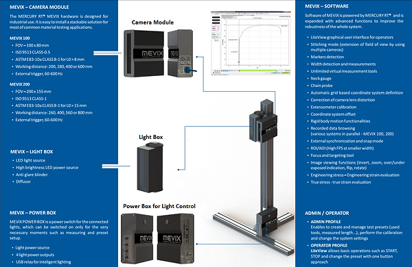 Universal Video Extensometer System Overview