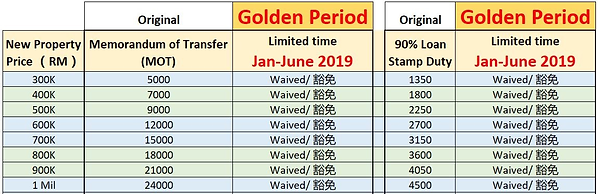 2019 MOT tax Waiver.png