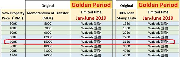 2019 MOT loan tax Waiver.png