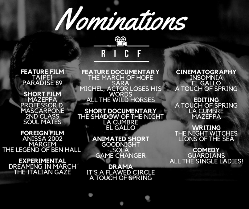 rome2018nominations.png