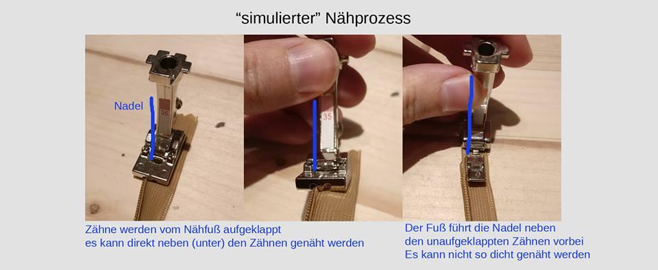 Simulierter Nähprozess mit einem Nahtzipfuß und einem Zipfuß. Wie wird ein Nahtzipfüßchen verwendet?