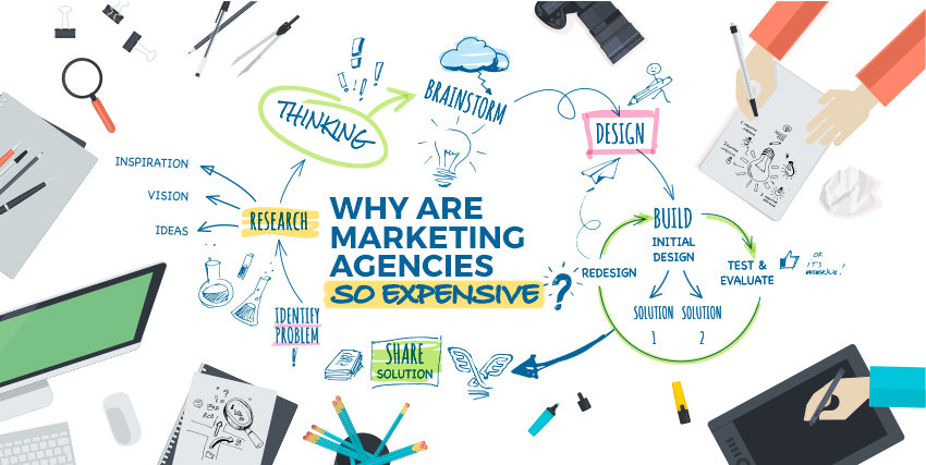 Why-are-marketing-agencies-so-expensive.