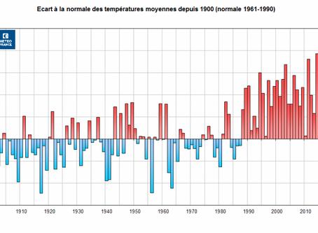 暑い一週間。フランスのエアコンは?