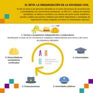 Organización civil