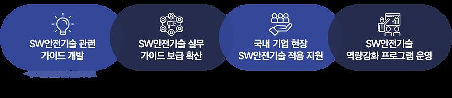사업소개_이미지3(수정).png