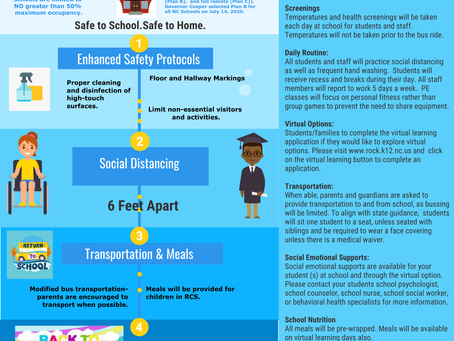 More Information about School Re-opening Under Plan B: Infographic