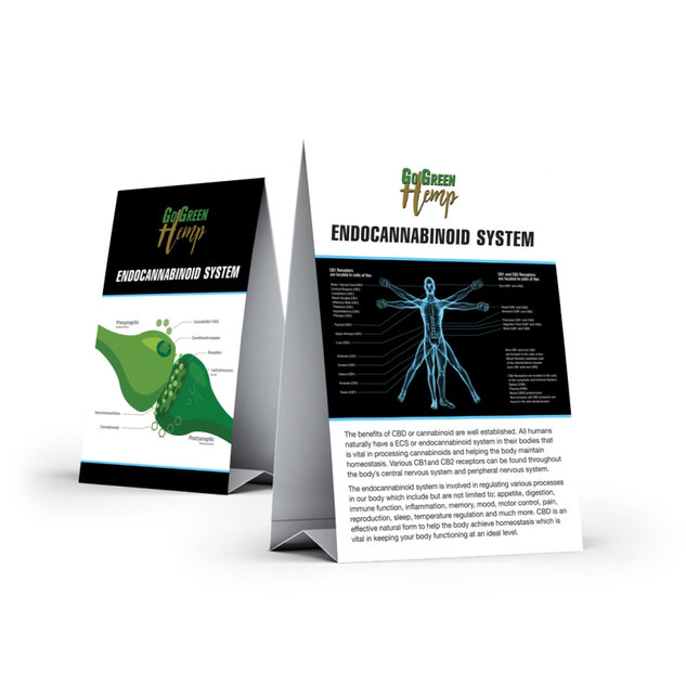 CBD Endocannabinoid table Tent GoGreen Hemp