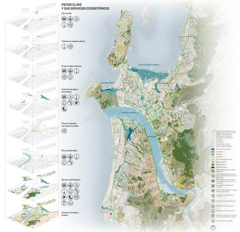 Mosaico Ecologico.jpg