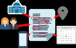 kai analytics text analysis nlp named entity recognition (NER)