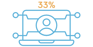 infographic - Improved satisfaction in one-third of Snagit's users.