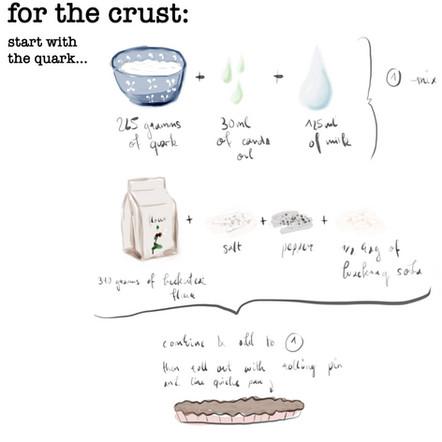 asparagus quiche square_edited_edited_ed