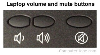 Figure 1: Volume Control
