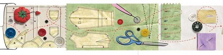 Sewing without a Map