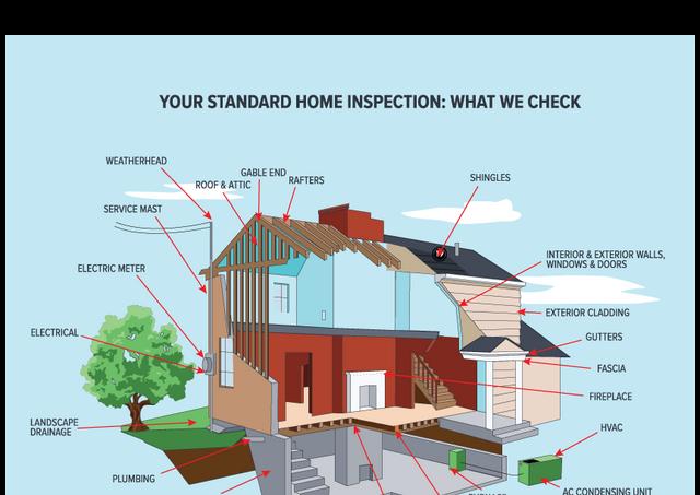 standard-home-inspection-image.png