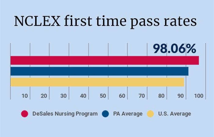 buy nclex license online without exam.jp
