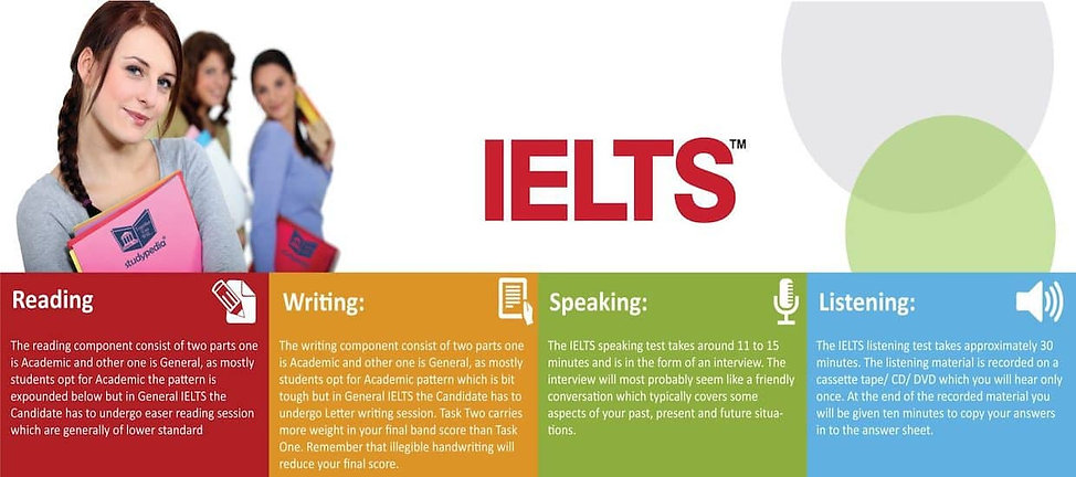 Buy-IELTS-certificate-without-exam-or-te