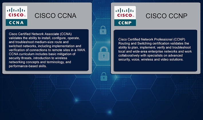 CUT Cisco Certs.JPG