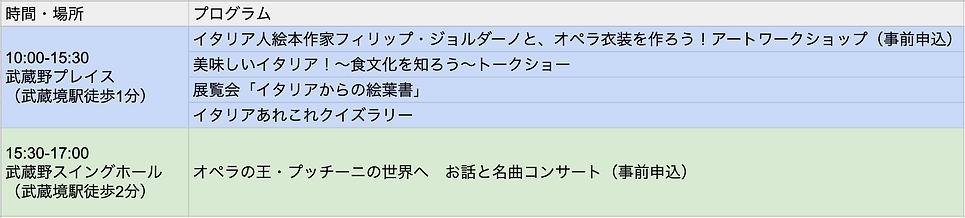 スクリーンショット 2019-08-26 20.20.41.png