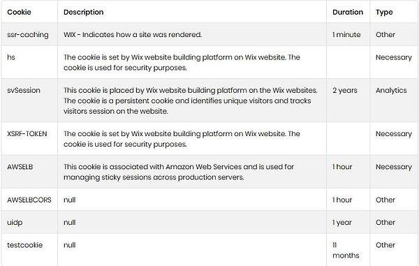 cookies for site june 2020.JPG
