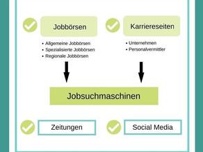 Wo Unternehmen ihre Jobs ausschreiben